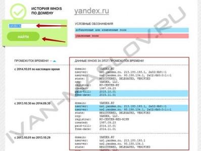 Смотрим как проверять историю домена на примере яндеса