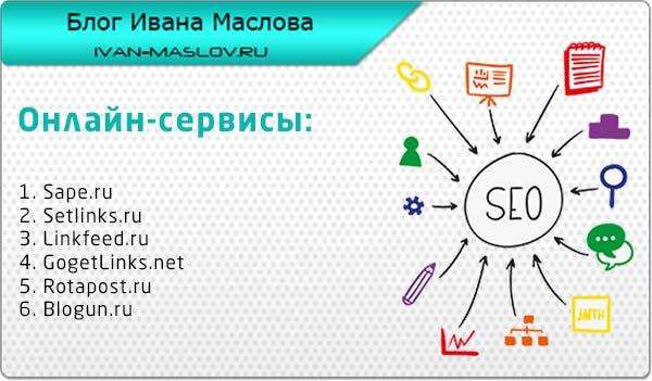 Онлайн сервисы продвижения сайтов